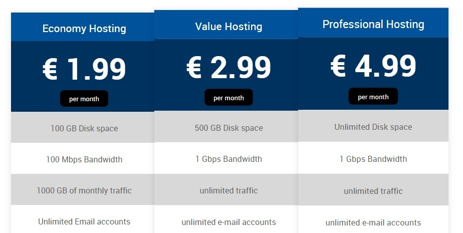 cheap web hosting plans