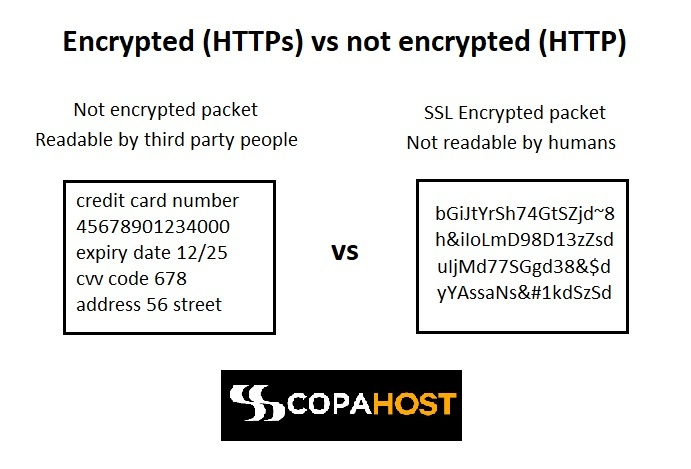 encrypted vs not encrypted data