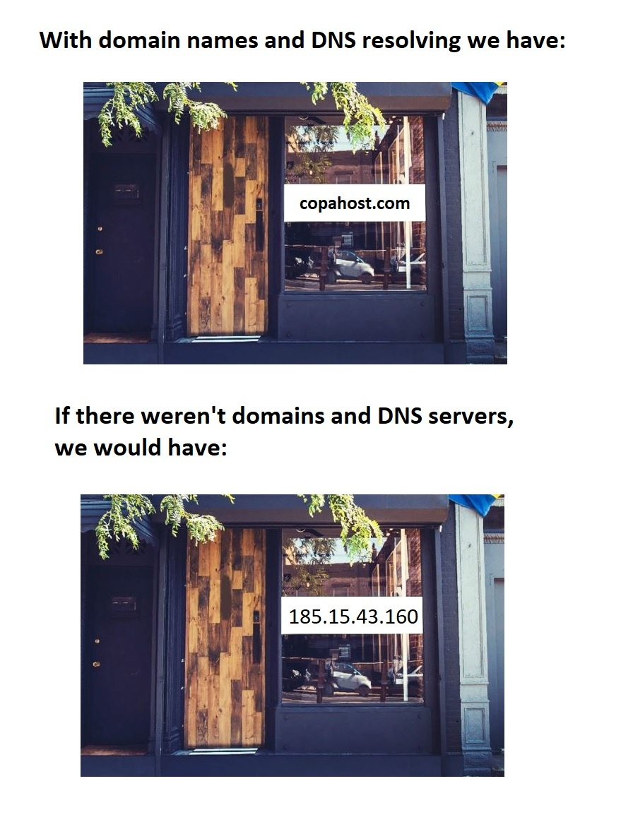 example of a world without dns