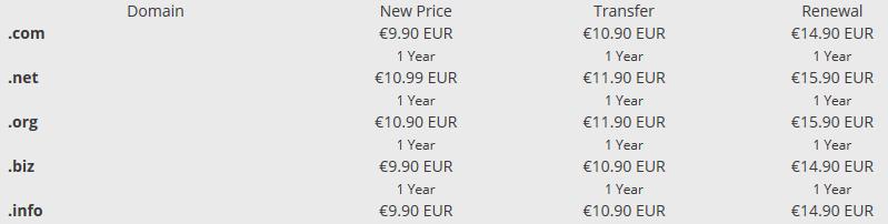 cheap domains